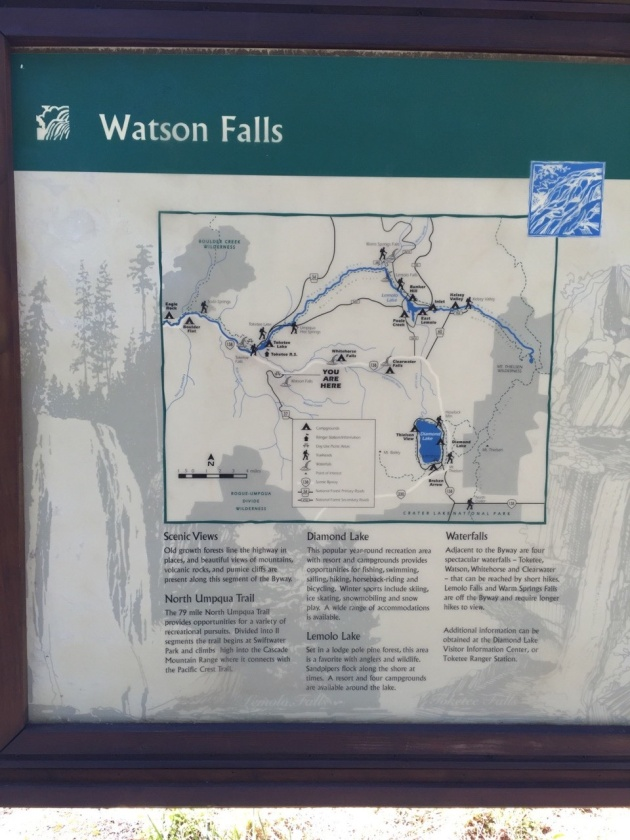 Location of Watson Falls