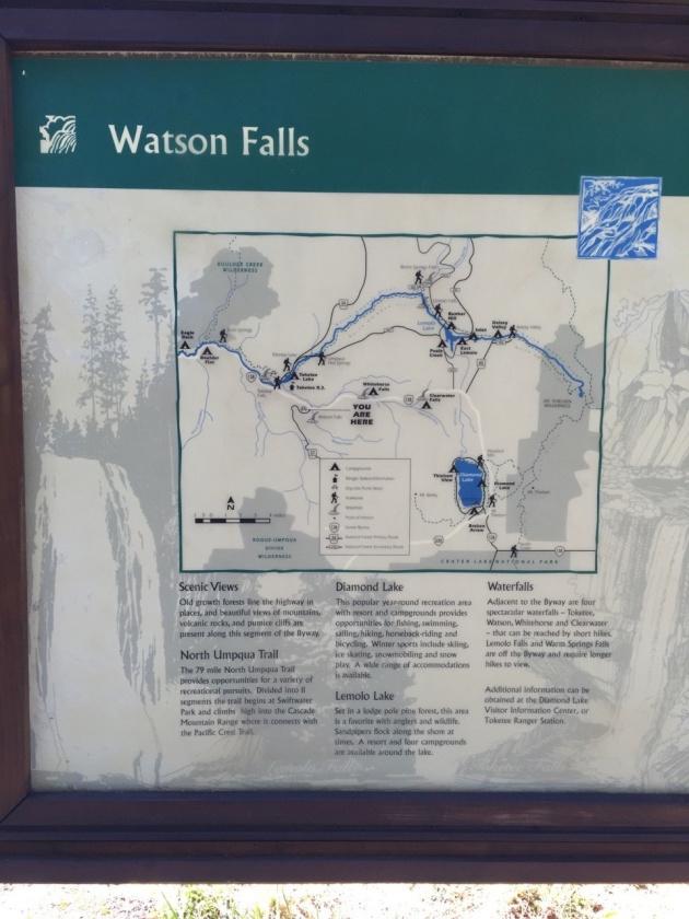Location of Watson Falls